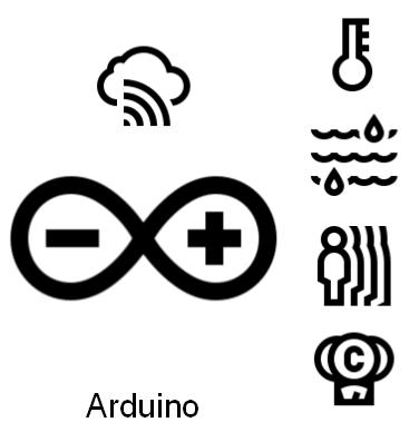 Модуль датчика